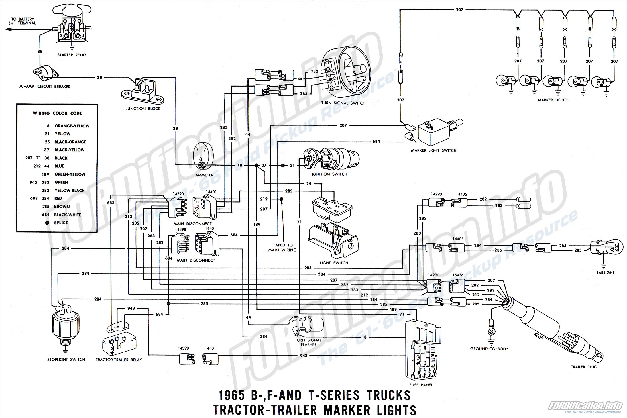 Wiring Diagram: 33 Ford Truck Wiring Diagram