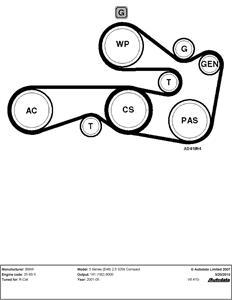 2006 Bmw 325i Belt Diagram : diagram, 745li, Diagram, Thxsiempre