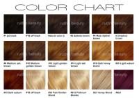 Honey Brown Hair Color Chart Google Search Hair Ideas ...