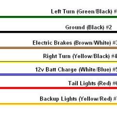 Wiring Diagram For Rear Trailer Lights Seven Pin Collection On 79088 Harness Bmp