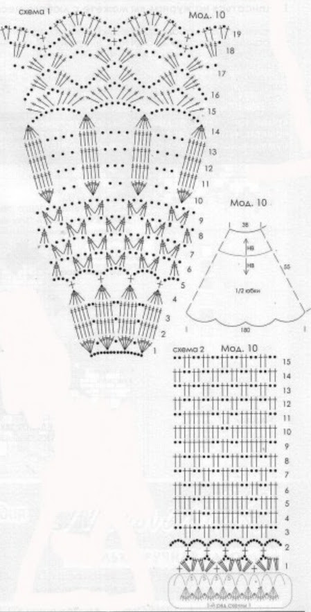 Crochetpedia: Crochet Skirt Patterns~