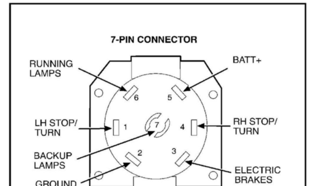 Wiring Diagram Gallery: 1999 Ford F350 7 Pin Trailer
