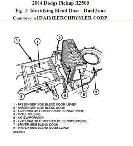 2002 DODGE RAM VAN 1500 WIRING DIAGRAM - Auto Electrical ...