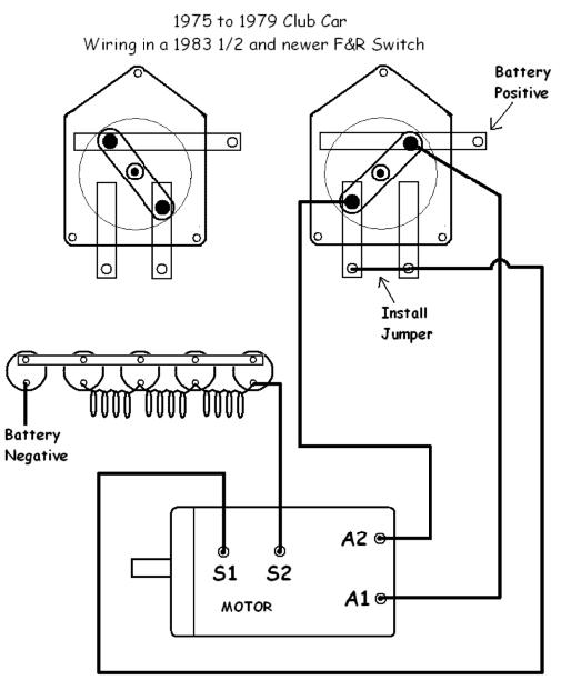 Yamaha G9 Golf Cart Wiring Diagram / Trouble Shoot A Golf