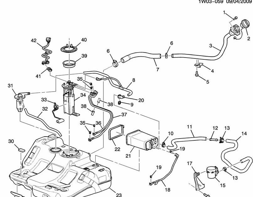 Wiring Database 2020: 30 2000 Chevy Blazer Gas Tank Diagram