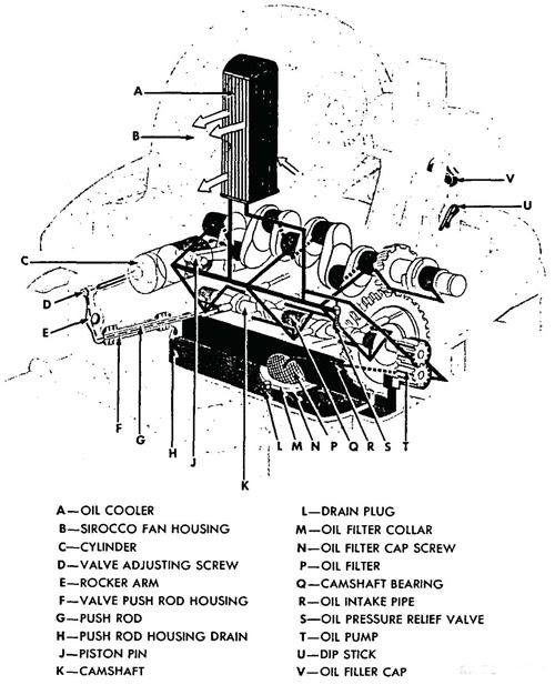 Wiring Diagram: 9 School Bus Engine Parts Diagram