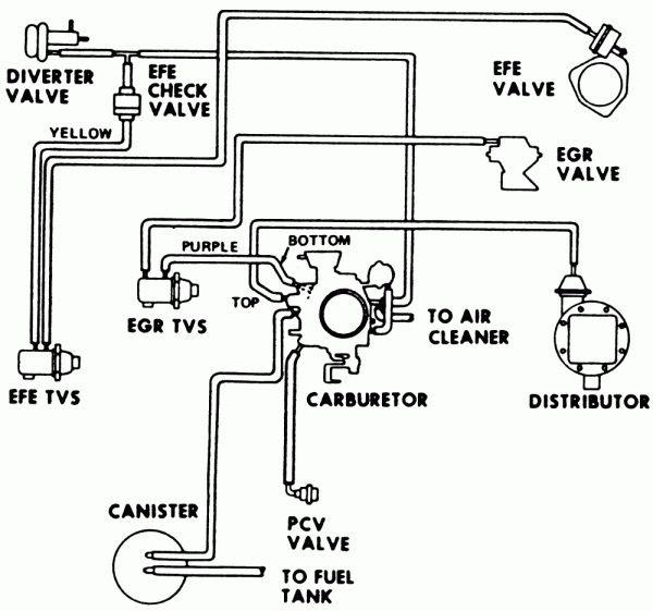 [DIAGRAM] 700r4 Transmission Wiring Diagram 85