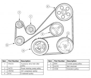 Wiring Diagram: 31 2000 Ford Focus Belt Diagram