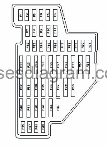 Wiring Diagram Database: 2006 Vw Passat 20t Fuse Diagram