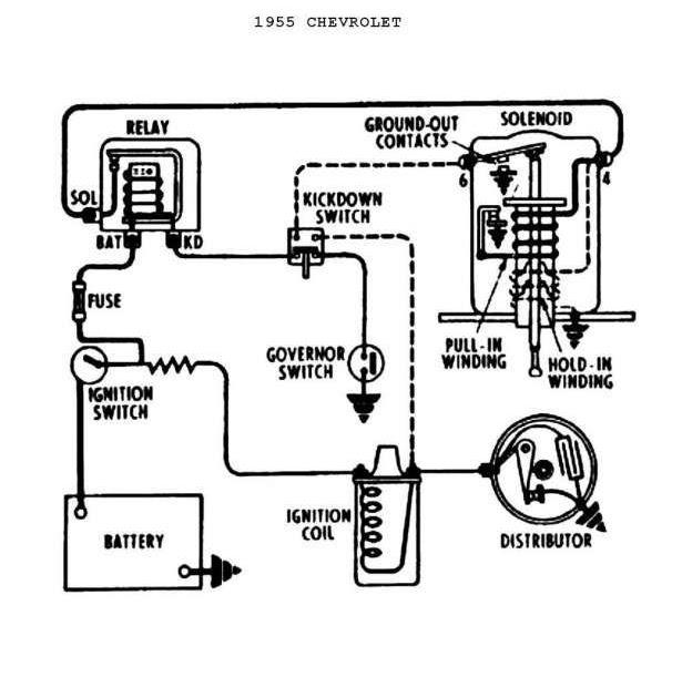Basic Engine Wiring Diagram : Basic Hot Rod Engine Hei