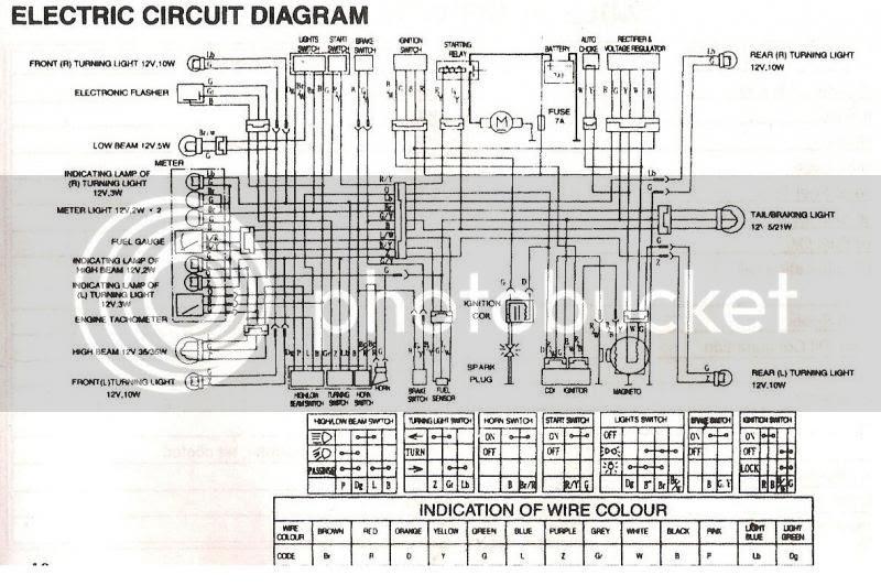 Wiring Diagram: 30 150cc Scooter Wiring Diagram