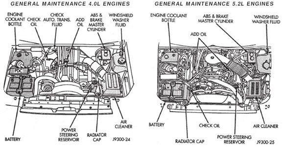 [DIAGRAM] 1988 Jeep Wrangler Engine Diagram