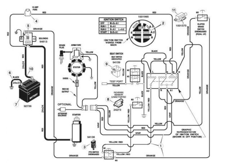 Wiring Diagram For Husqvarna Riding Mower : Husqvarna Lawn