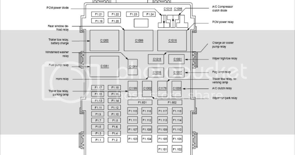 Wiring Diagram Database: 1999 Ford Explorer Fuse Diagram