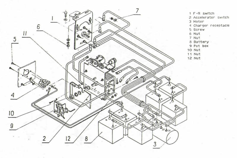 Hyundai Golf Cart Wiring Diagram