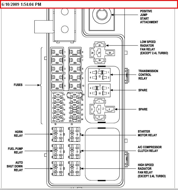 1999 Chrysler 300m Fuse Box