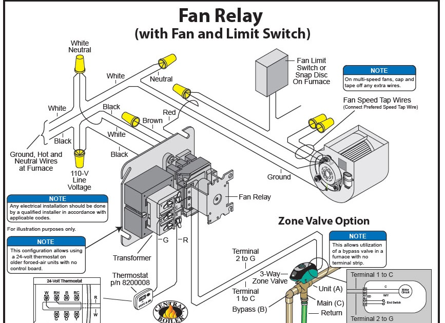 Furnace Wire Diagram / DIAGRAM Hydrotherm Furnace Wiring