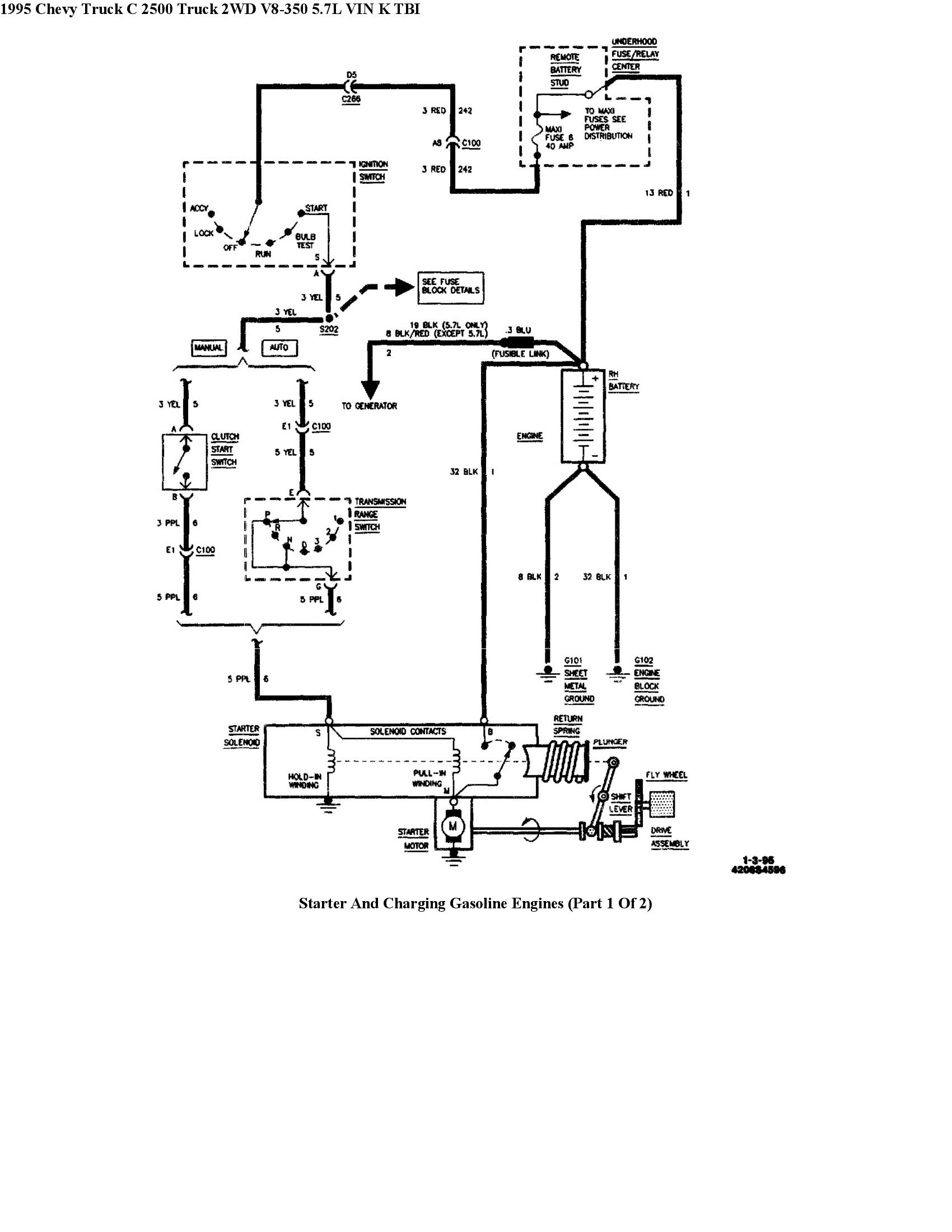 Ignition Switch Wiring Diagram 1995 Chevy 2500 Truck