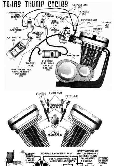 [DIAGRAM] Harley Davidson Motorcycle Wiring Diagrams Fuel Pump