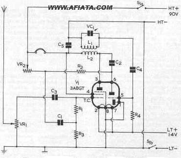 The basic medium wave circuit Transmissions on Medium Wave