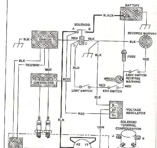 [DIAGRAM] Ezgo Txt Gas Ignition Switch Wiring FULL Version