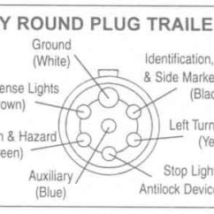 6 Pin Round Trailer Connector Wiring Diagram 2000 Ford Focus Alternator Circuit Diagram: Plug Reverse Lights Fawkwired