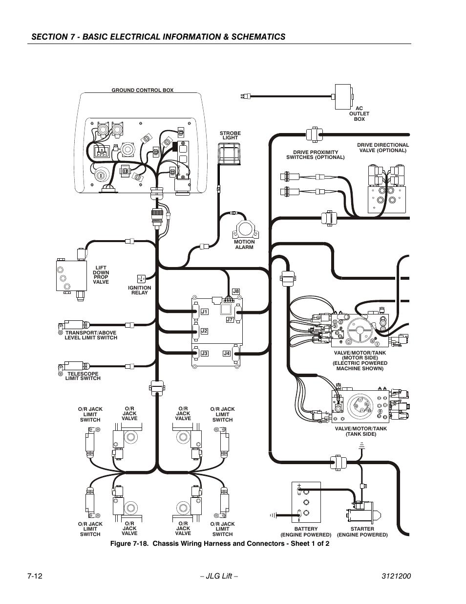 Jlg Wiring Schematic
