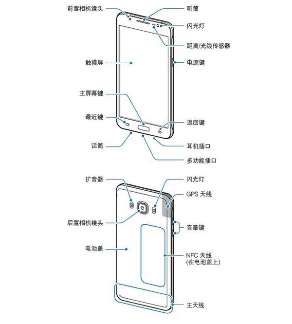 Samsung J5 Mode Demploi Pdf