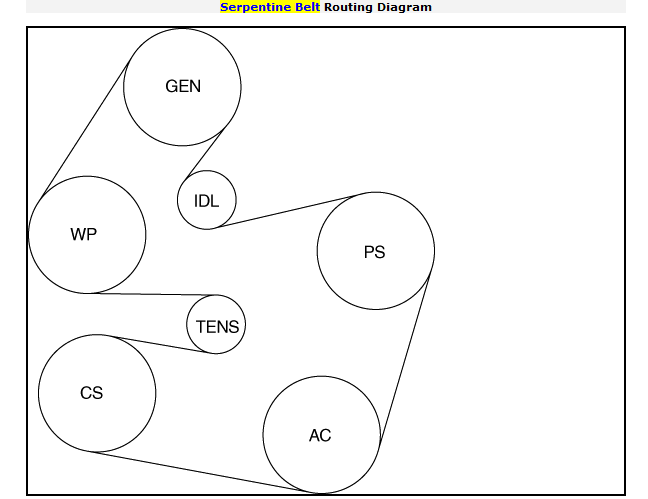 Wiring Diagram: 28 2006 Ford Fusion Belt Diagram
