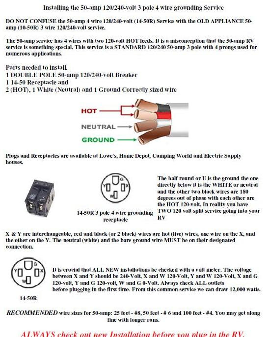 50 Amp Plug Wiring Diagram : wiring, diagram, Wiring, Diagram, Prong, Networks