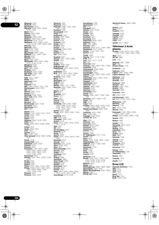 Mode Demploi Unic Line