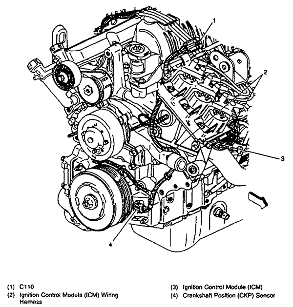 Car Repair World: pontiac Crankshaft Position Sensor Location