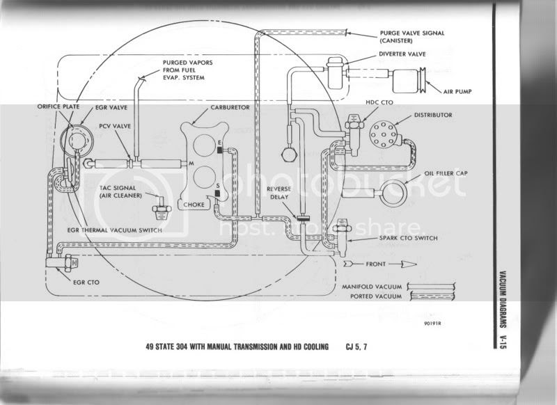 Wiring Diagram: 30 Cj7 Vacuum Hose Diagram