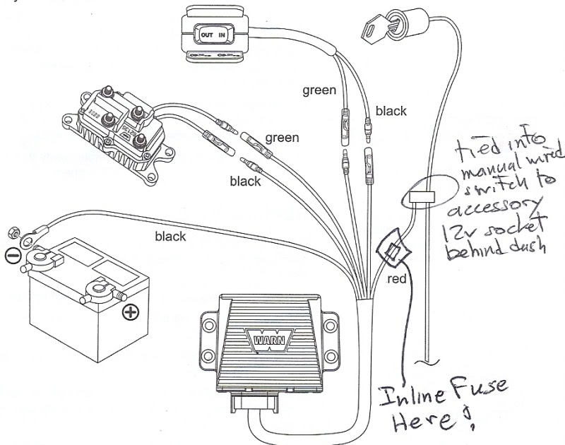 Fisher Minute Mount Wiring Diagram