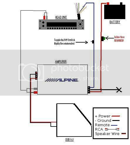 Wiring Circuit: Abtec Online Blogwiring Subwoofersspeakers