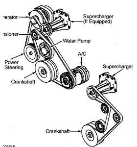 2000 Buick Park Avenue Ultra Engine Diagram : Purchase