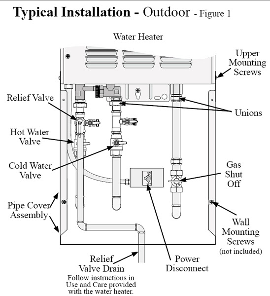 Electric Tankless Water Heater Diagram