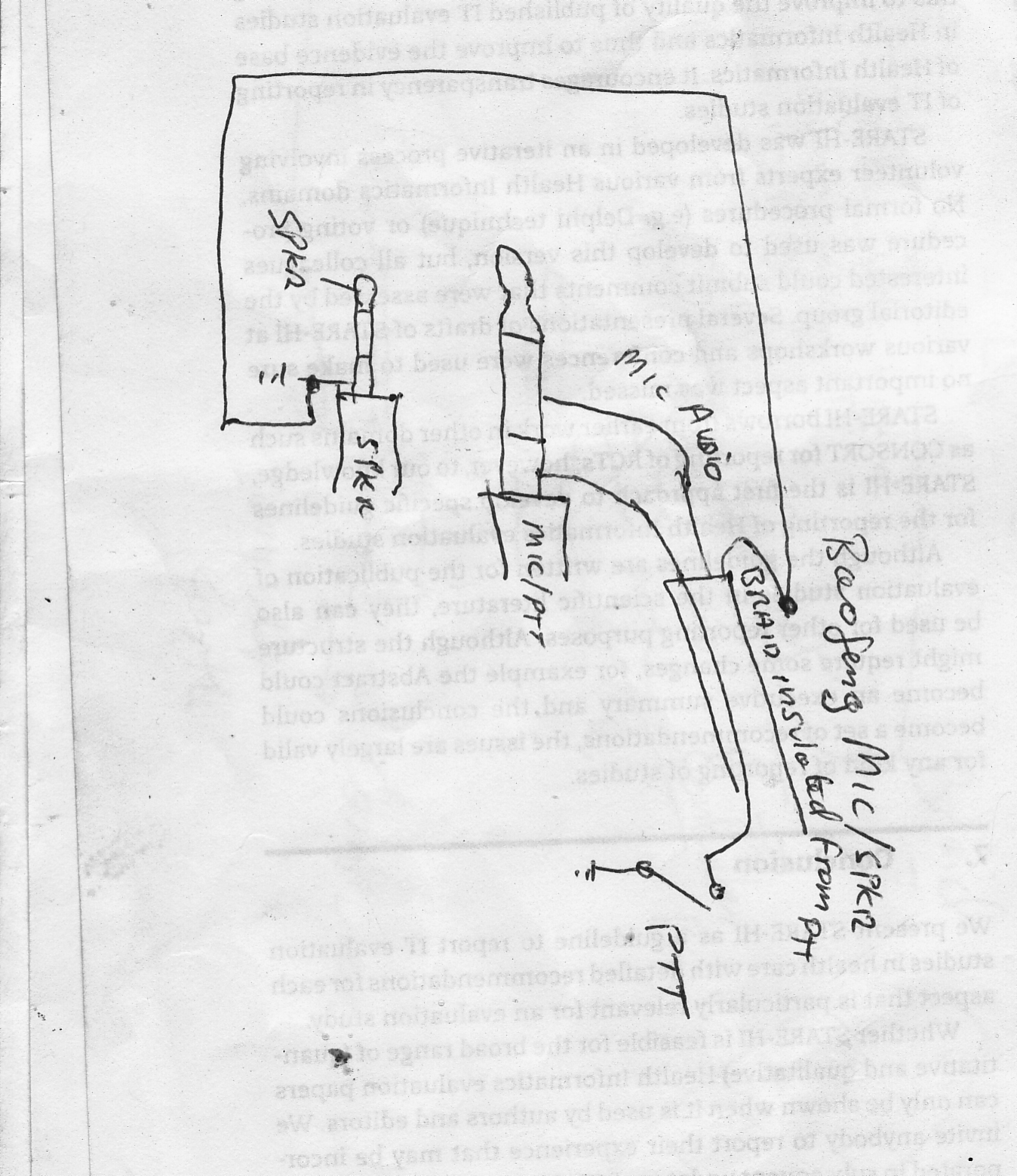 Baofeng UV 5r and similar mic /spkr wiring explained