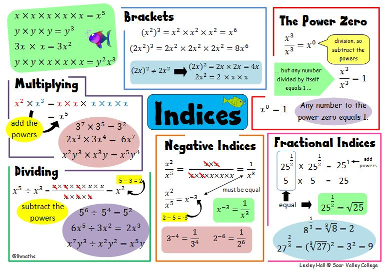Posters Lhmaths