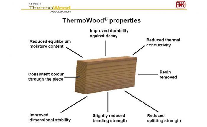 Propriétés du Thermowood