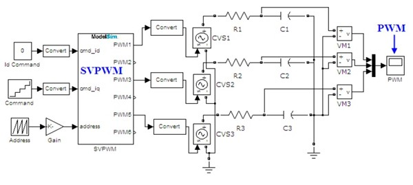 Simulink/Modelsim Co-Simulation and FPGA Realization of