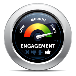 Measure the Act of Sharing & Engagement