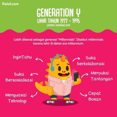 generasi-y