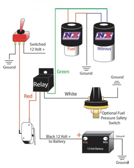 nitrous wiring diagram with purge timing tool a relay www toyskids co how to install express kit plate flasher