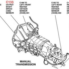 1999 Ford Ranger Engine Diagram How To Do A Sankey Racing Speedometer Recalibration Tool 99 04 Installation