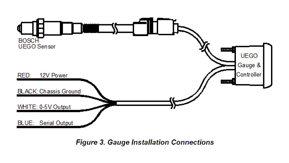 o2 sensor wiring diagram on aem wideband o2 sensor wiring diagram