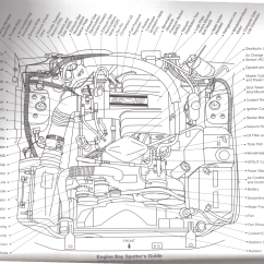 1989 Ford Mustang Alternator Wiring Diagram 2000 Ranger Radio 1987 1993 Engine Harness Html