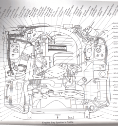 1987 1993 foxbody 5 0 sefi v8 engine part diagram [ 2325 x 1653 Pixel ]