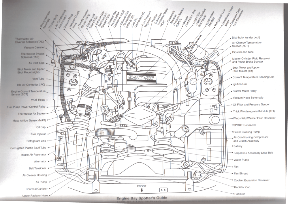 medium resolution of 1987 1993 foxbody 5 0 sefi v8 engine part diagram