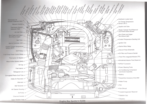 small resolution of 1987 1993 foxbody 5 0 sefi v8 engine part diagram